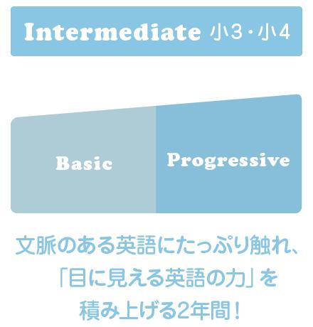 Benesseこども英語教室 インターミディエットコース